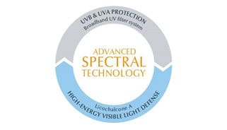 Advanced-Spectral-Technology